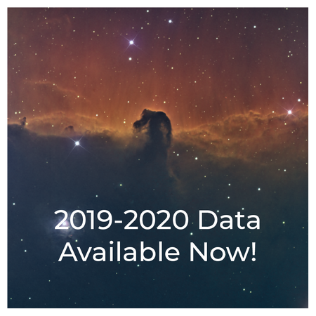 Robotic Telescope Data 2019 - 2020 (Adult)