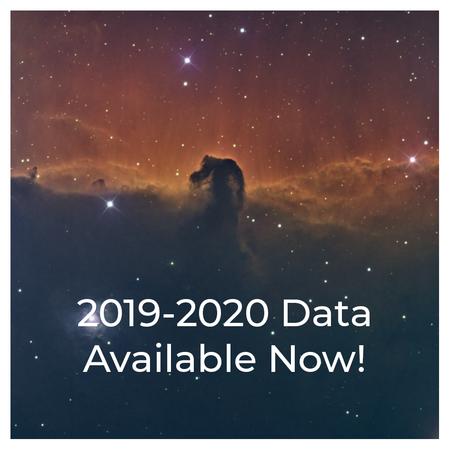 Robotic Telescope Data 2019 - 2020 (Youth)