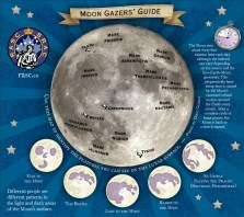 Moon Gazers' Guide / English (10 pack)